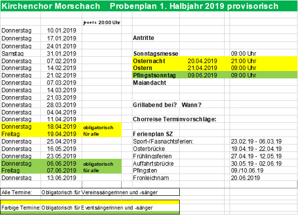 Probenplan_2019-1_prov